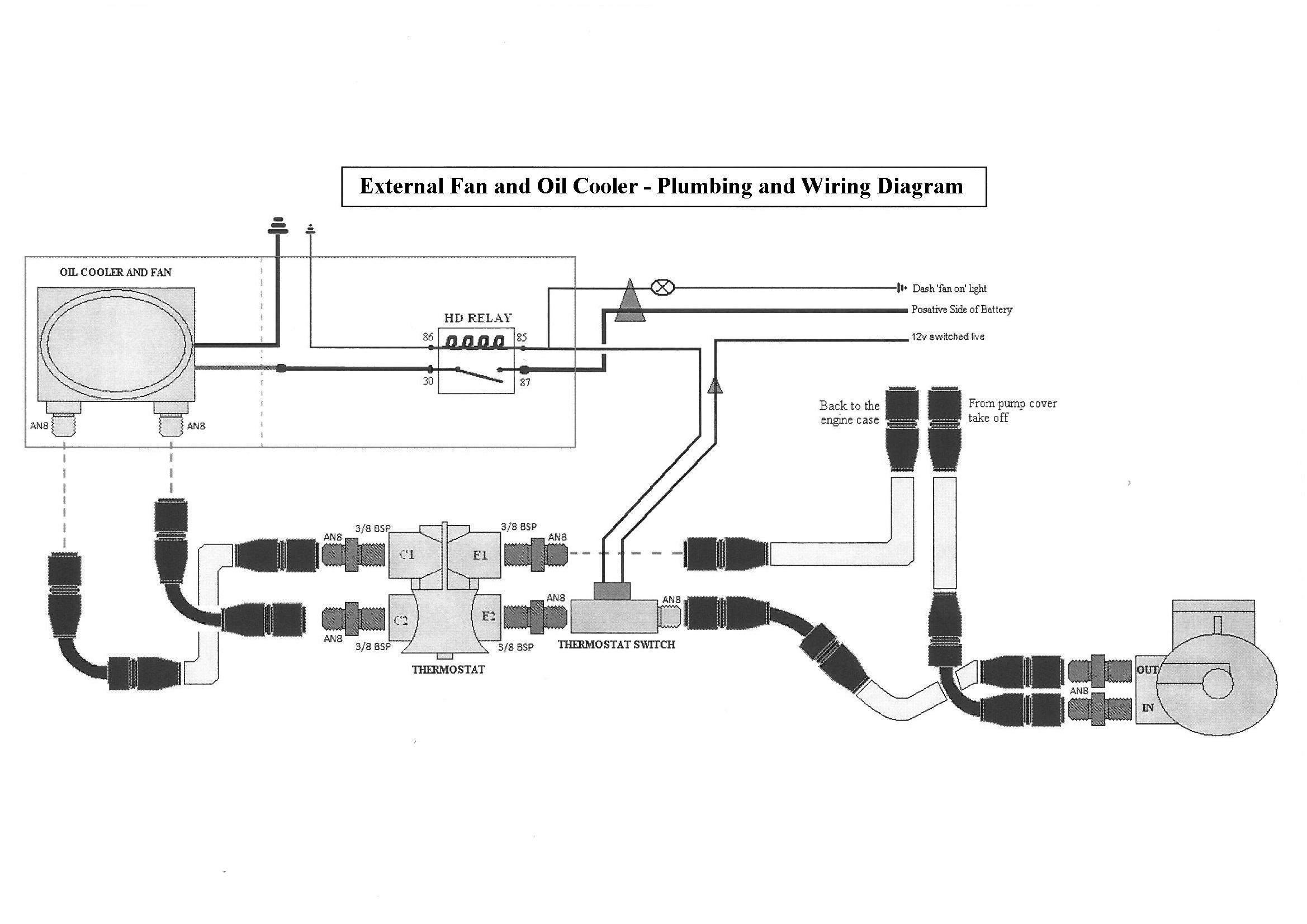 dude s 58 ragtop diagrams rh 58ragtop com Mini Wine Coolers Wiring-Diagram Evaporative Cooler Diagram